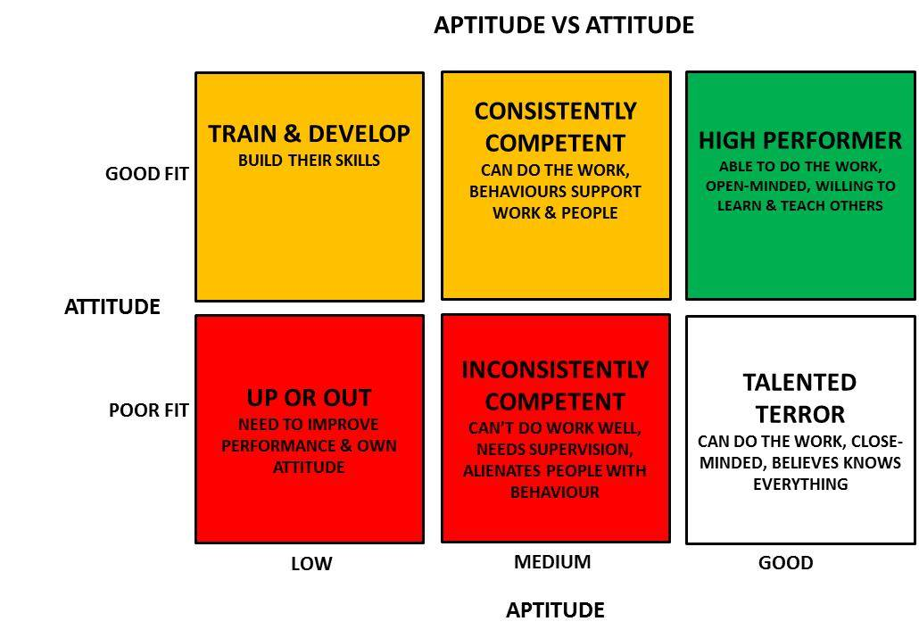 How Beliefs and Attitude Influence Ball Players' Confidence